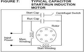 اساس موتورهای القایی AC