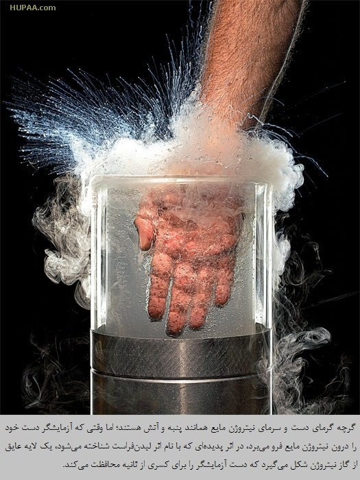 فرو کردن دست در نیتروژن مایع با دمای منفی ۲۰۰ درجه سانتیگراد، بدون اینکه یخ بزند