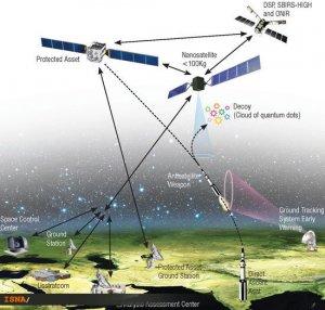 ساخت سیستم پدافند ضدماهواره ای بر اساس نقاط کوانتومی