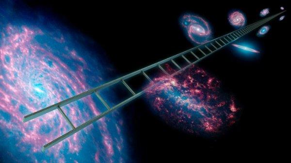 روش هایی برای تعیین فاصله اجرام کیهانی