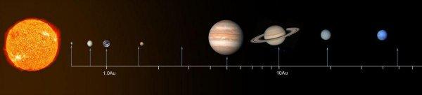 سیاره هیچ میان مریخ و مشتری
